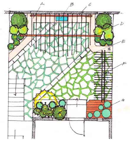 A potential backyard design that we decided not to go with